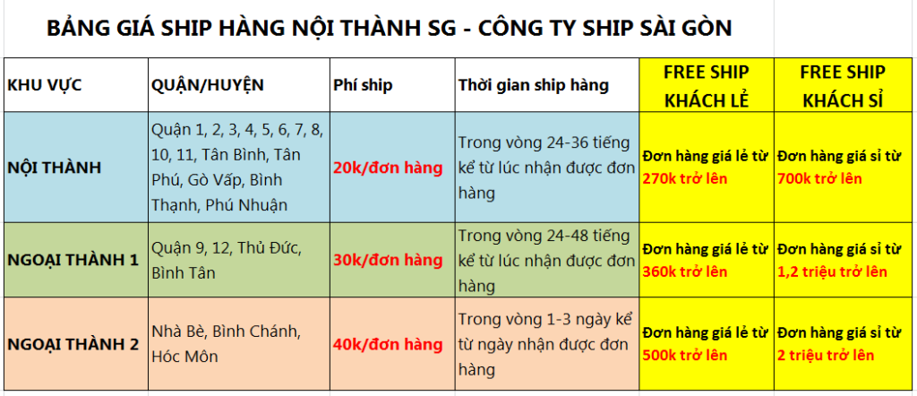 BANG GIA SHIP HANG SG